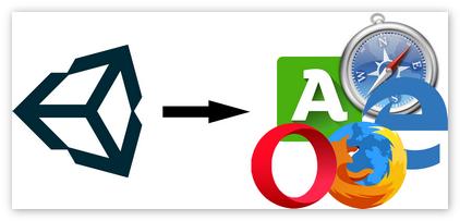 Совместимые с Unity браузеры